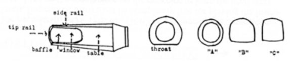 Mouthpiece Diagram 1