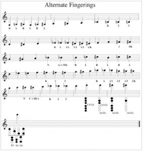 RS Alternate Fingerings
